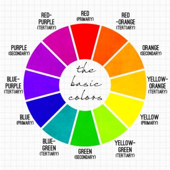 Συνδυασμοί χρωμάτων στα φορέματα. Ο απόλυτος οδηγός. 2